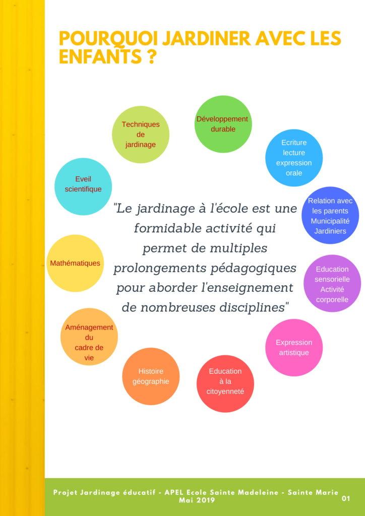 #jardinage #pedagogique